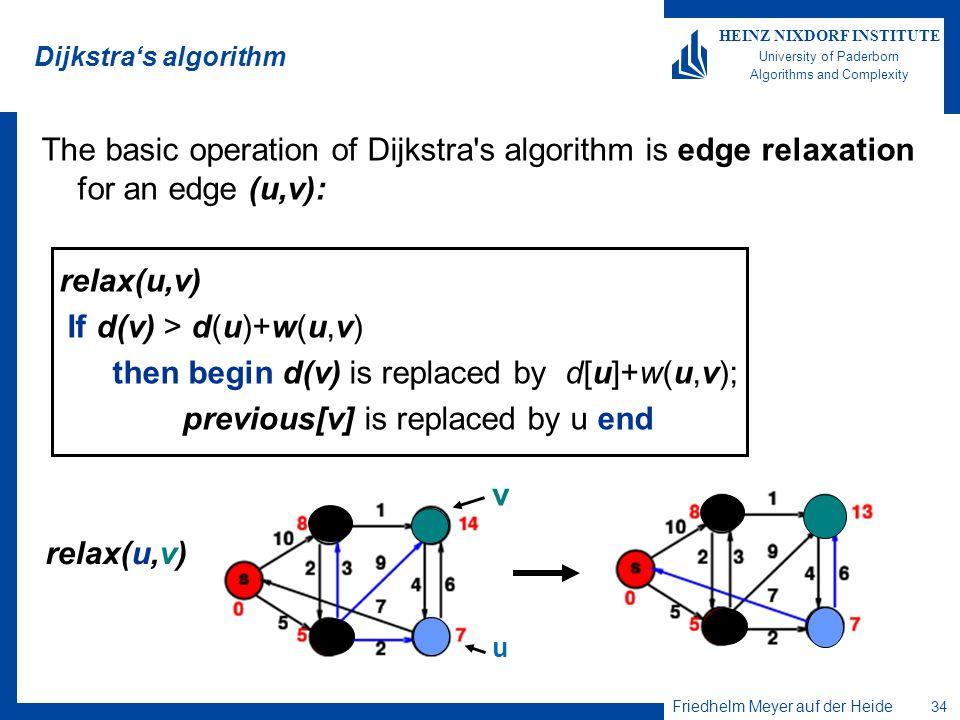 If d(v) > d(u)+w(u,v) then begin d(v) is replaced by d[u]+w(u,v);